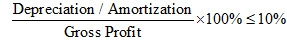 Depreciation and Amortization
