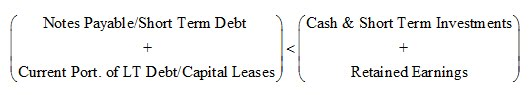 Current Portion of Long Term Debt and Capital Leases use it to check financial health